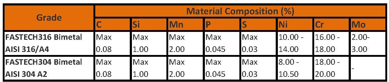FASTECH Bimetal Types